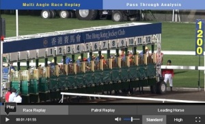 A DAY AT THE HK RACES WITH FAST TRACK 28