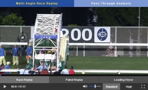A DAY AT THE HK RACES WITH FAST TRACK 30